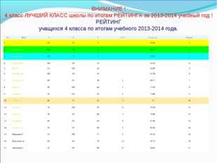 ВНИМАНИЕ ! 4 класс ЛУЧШИЙ КЛАСС школы по итогам РЕЙТИНГА за 2013-2014 учебный