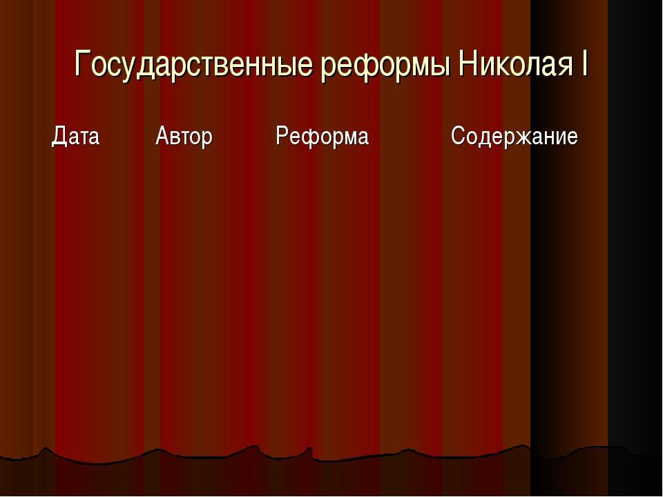Государственные реформы Николая I