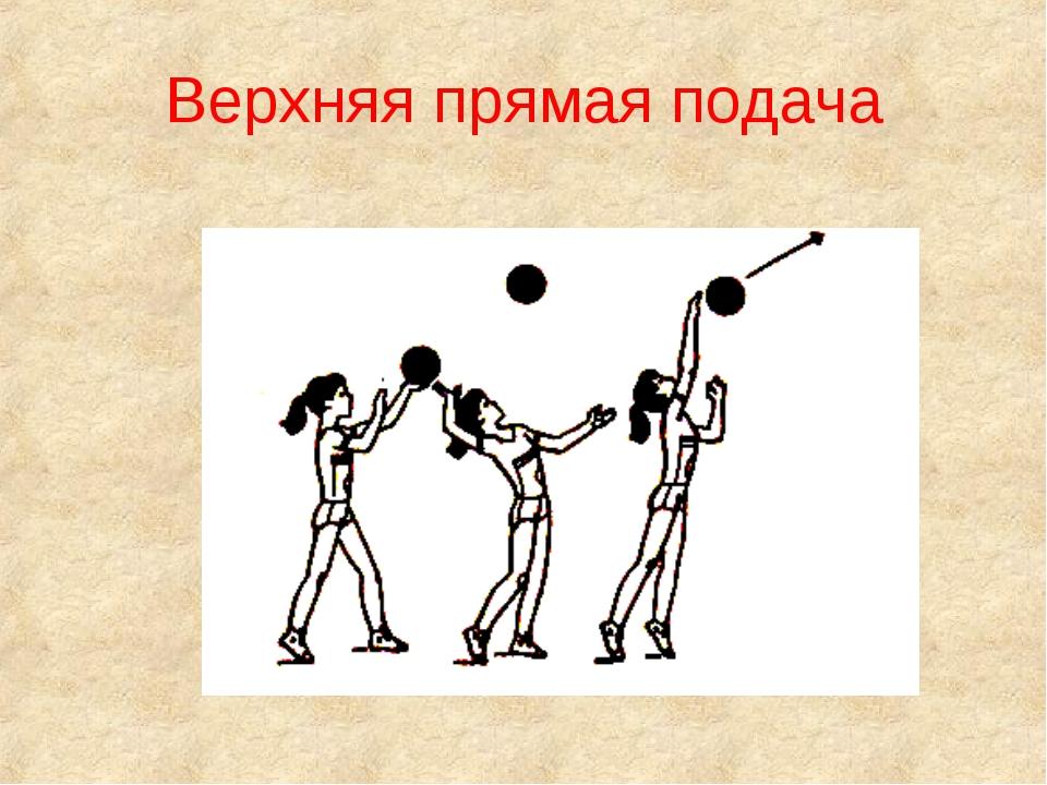 Волейбол подачи в картинках