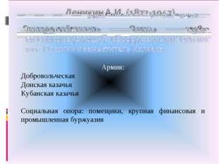 Армия: Добровольческая Донская казачья Кубанская казачья Социальная опора: п