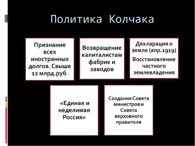 Политика Колчака