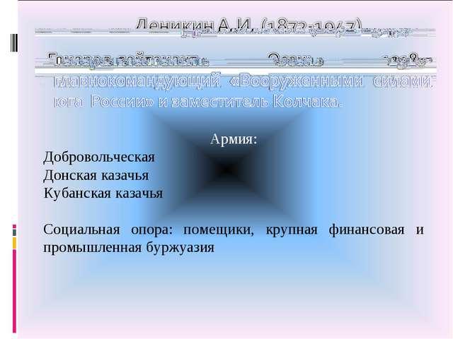 Армия: Добровольческая Донская казачья Кубанская казачья Социальная опора: п...