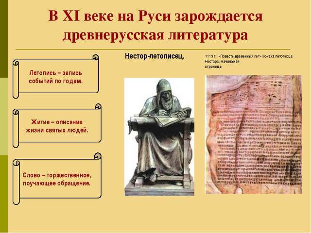 В ХI веке на Руси зарождается древнерусская литература Летопись – запись собы...