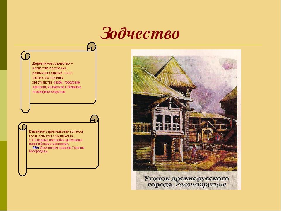 Зодчество Деревянное зодчество –искусство постройки различных зданий. Было ра...