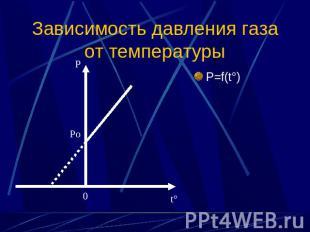 http://ppt4web.ru/images/150/14301/310/img4.jpg