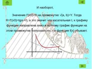 Значение f'(x0)