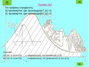 Пример №4 По графику определить: а) промежутки, где производная f' (x) >0 б)
