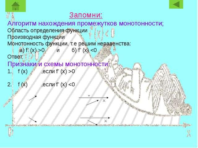 Запомни: Алгоритм нахождения промежутков монотонности; Область определения фу...