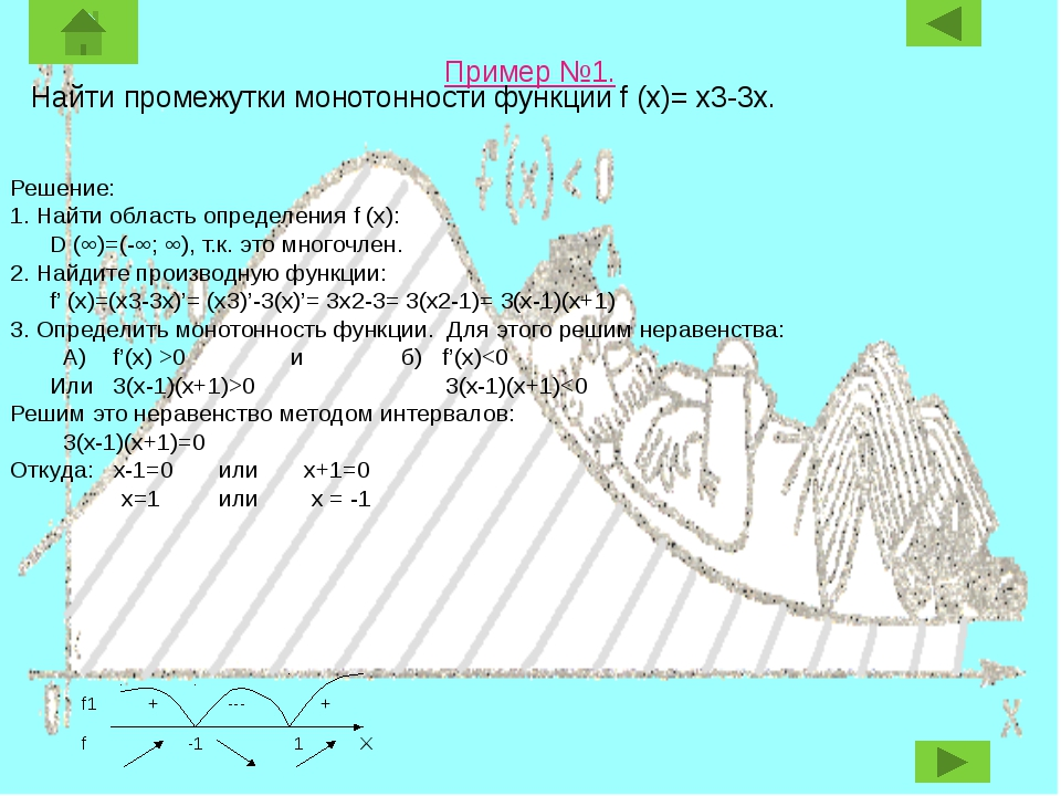 Пример №1. Найти промежутки монотонности функции f (x)= x3-3x. Решение: 1. На...