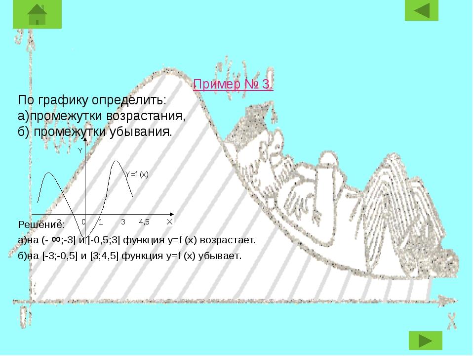Пример № 3. По графику определить: а)промежутки возрастания, б) промежутки уб...