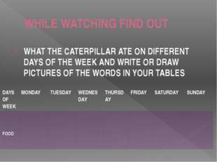 WHILE WATCHING FIND OUT WHAT THE CATERPILLAR ATE ON DIFFERENT DAYS OF THE WEE