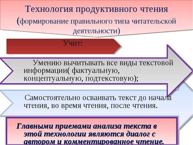 Технология продуктивного чтения (формирование правильного типа читательской д...