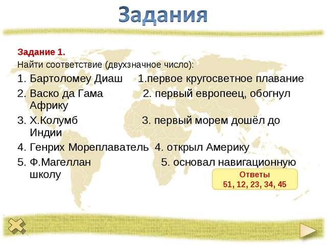 Задание 1. Найти соответствие (двухзначное число): Бартоломеу Диаш 1.первое к...