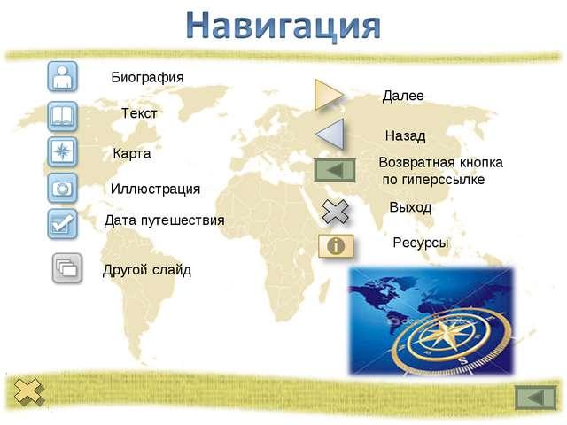 Биография Текст Карта Иллюстрация Дата путешествия Другой слайд Далее Назад В...