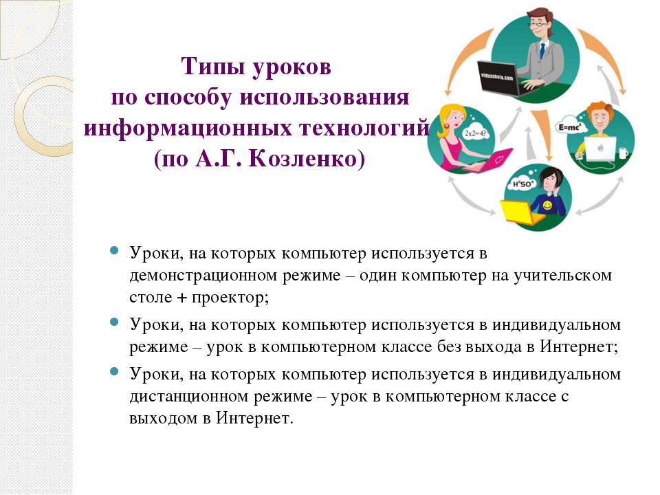 Типы уроков по способу использования информационных технологий (по А.Г. Козле...