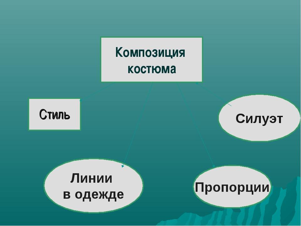 Стиль Композиция костюма Силуэт Пропорции Линии в одежде
