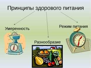 Принципы здорового питания Разнообразие Режим питания Умеренность