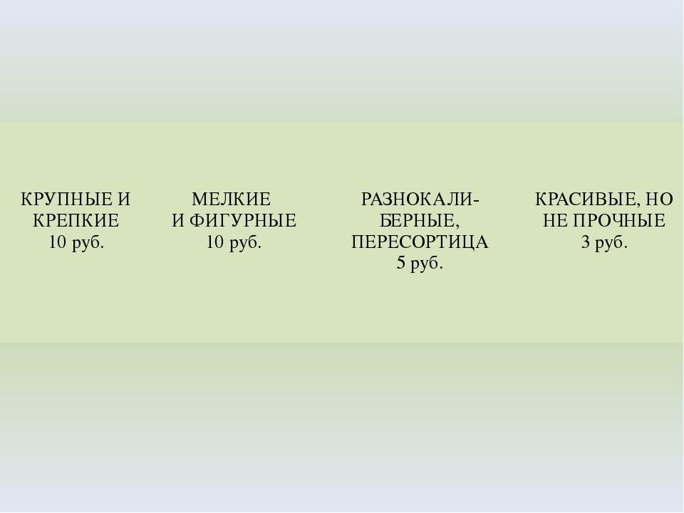 КРУПНЫЕ И КРЕПКИЕ 10 руб. МЕЛКИЕ И ФИГУРНЫЕ 10 руб. РАЗНОКАЛИ-БЕРНЫЕ,ПЕРЕСОР...