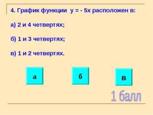 б а в 4. График функции y = - 5x расположен в: а) 2 и 4 четвертях; б) 1 и 3 ч