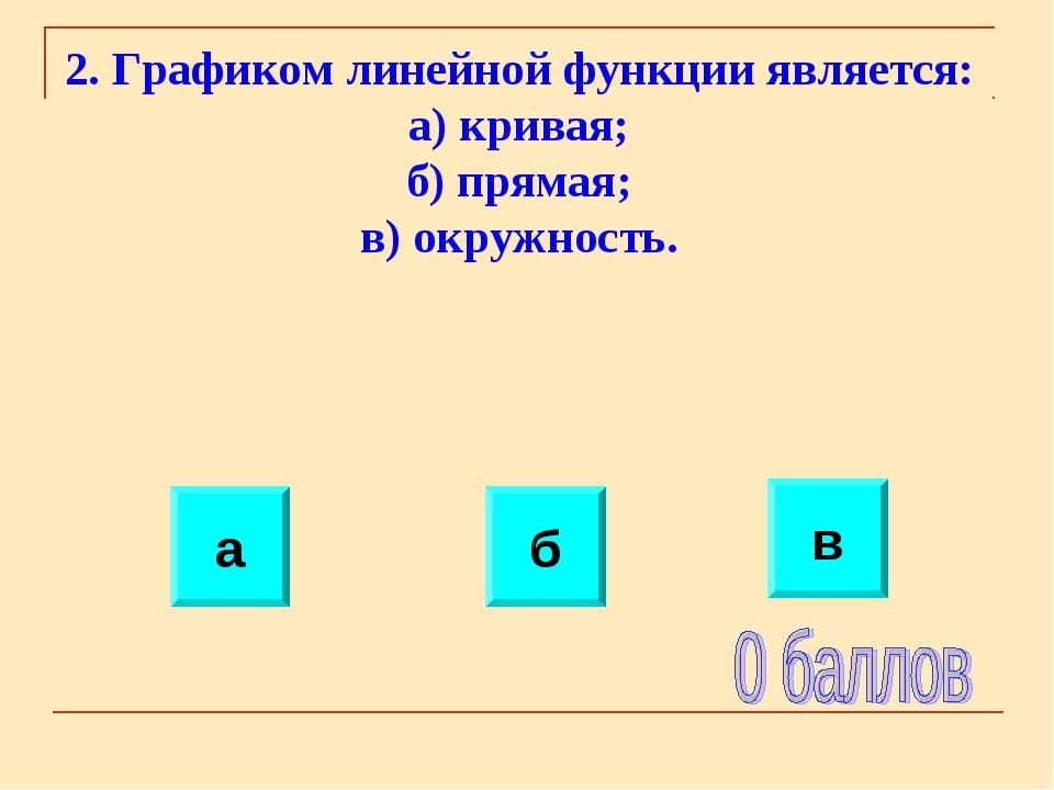 2. Графиком линейной функции является: а) кривая; б) прямая; в) окружность. а...