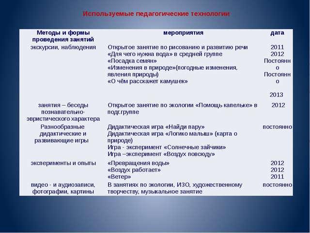 Используемые педагогические технологии Методы и формы проведения занятий меро...