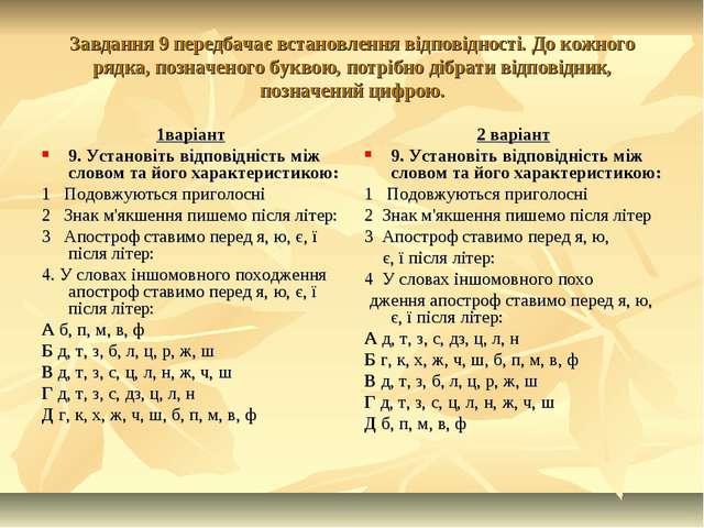 Завдання 9 передбачає встановлення відповідності. До кожного рядка, позначено...