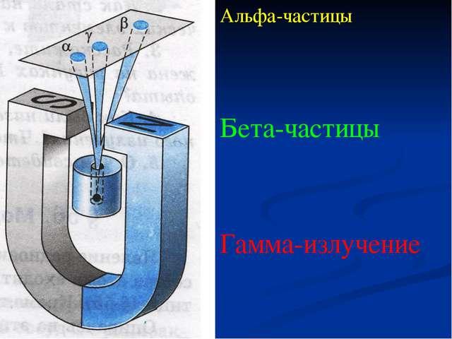 Альфа-частицы Бета-частицы Гамма-излучение