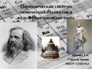 Периодическая система химических элементов и культурное наследие мира Жукова