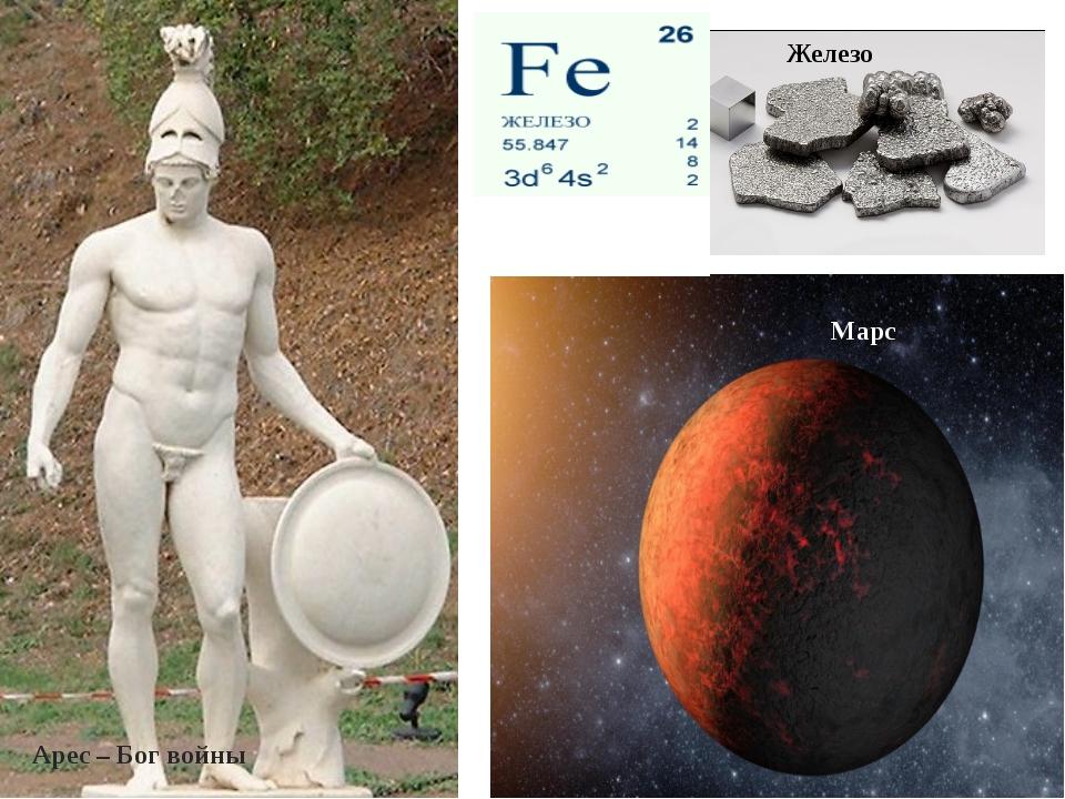 Арес – Бог войны Марс Железо