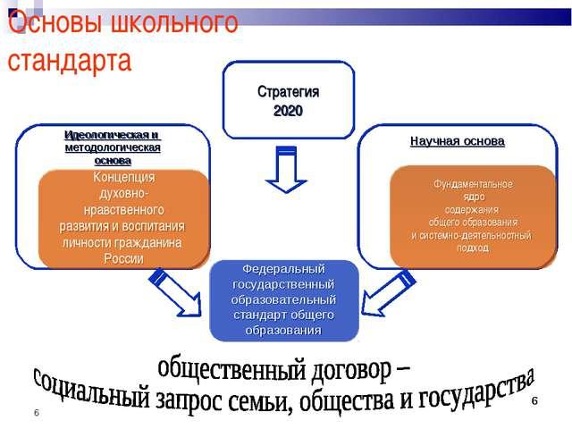 * * * Основы школьного стандарта Федеральный государственный образовательный...