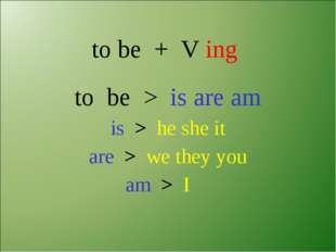 to be + V ing to be > is are am is > he she it are > we they you am > I