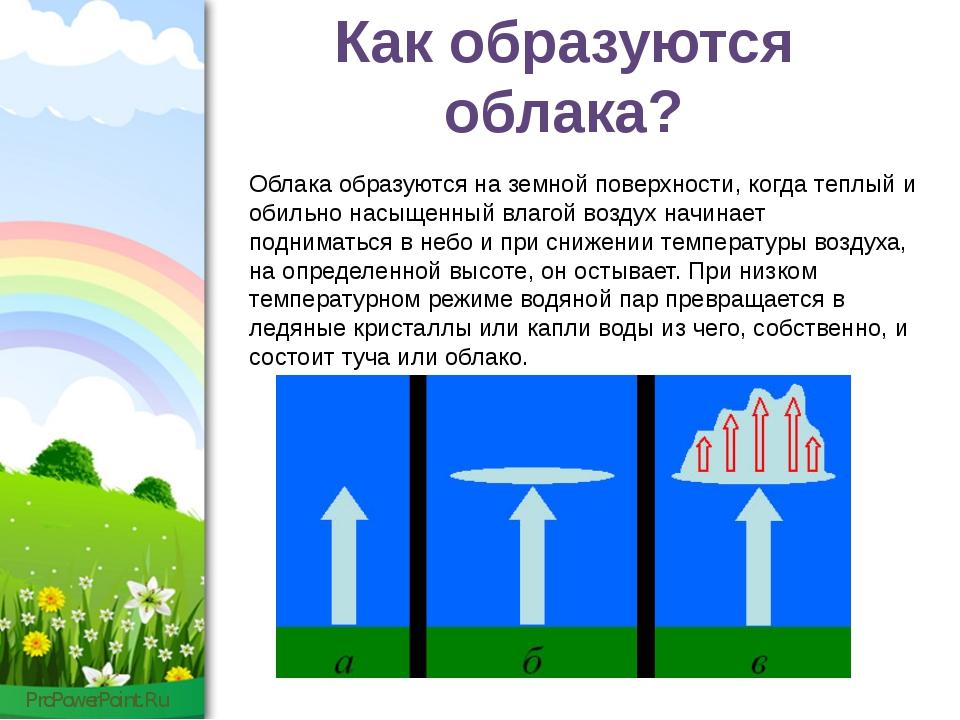 Как образуются облака? Облака образуются на земной поверхности, когда теплый...