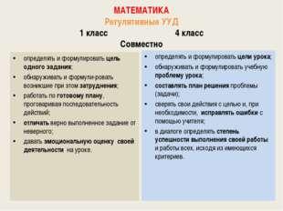 МАТЕМАТИКА Регулятивные УУД 1 класс 4 класс Совместно определять и формулиро