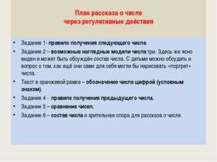 План рассказа о числе через регулятивные действия Задание 1- правило получен