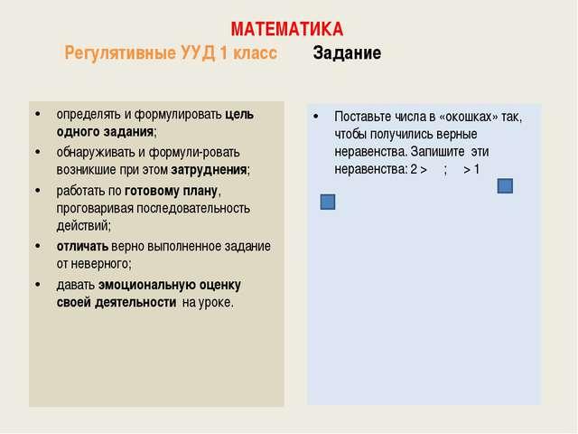 МАТЕМАТИКА Регулятивные УУД 1 класс Задание определять и формулировать цель...