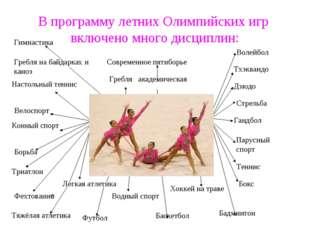 В программу летних Олимпийских игр включено много дисциплин: Борьба Бадминтон