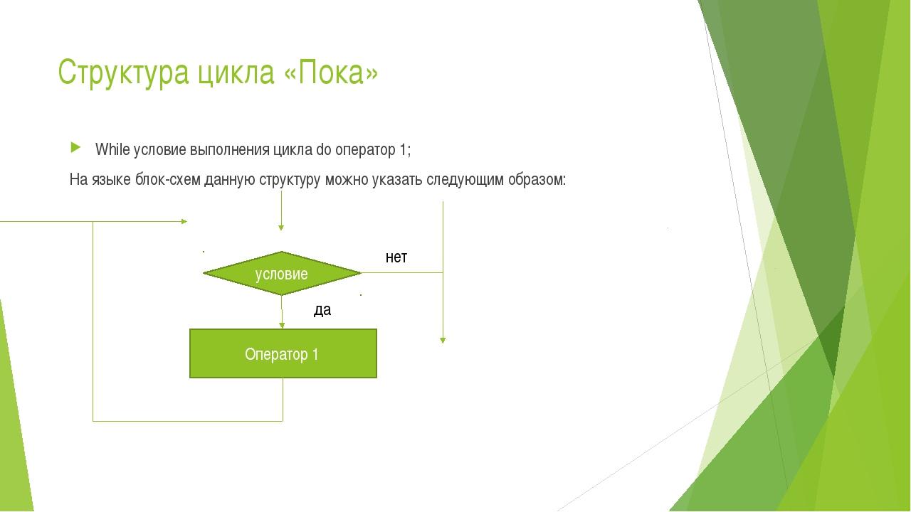 Структура цикла «Пока» While условие выполнения цикла do оператор 1; На языке...