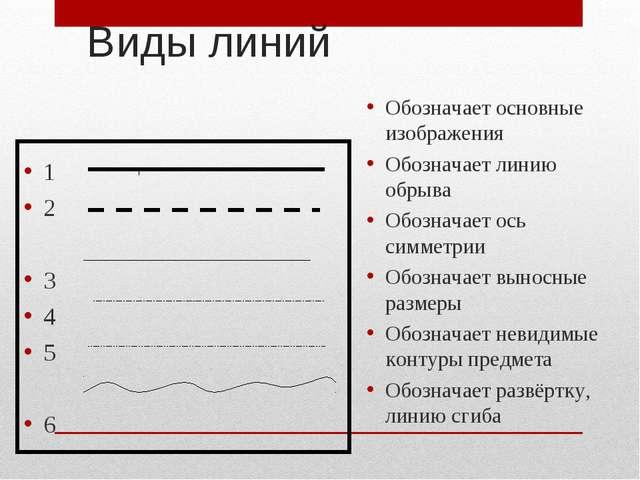 Виды линий 1 2 3 4 5 6 Обозначает основные изображения Обозначает линию обрыв...