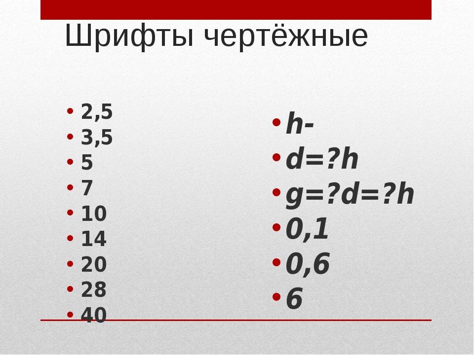 Шрифты чертёжные 2,5 3,5 5 7 10 14 20 28 40 h- d=?h g=?d=?h 0,1 0,6 6