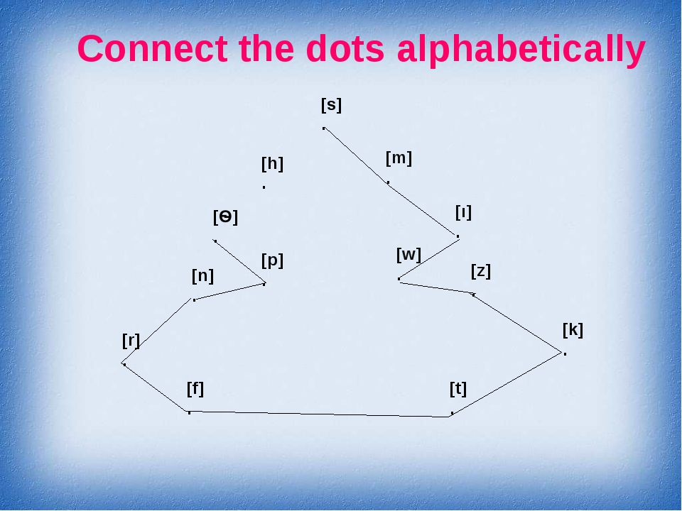 Connect the dots alphabetically [s] . [m] . [ı] . [w] . [z] . [k] . [t] . [f]...