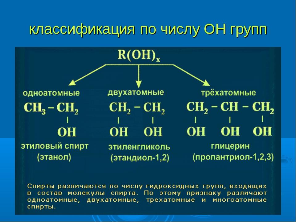 классификация по числу ОН групп