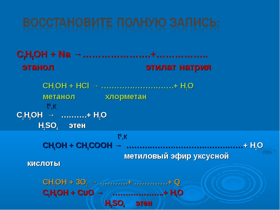 С2Н5ОН + Na →………………….+…………….. этанол этилат натрия СН3ОН + НCl → ……………………….+...