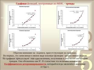 Графики функций, построенные по МНК, - тренды Обратим внимание на подписи, пр