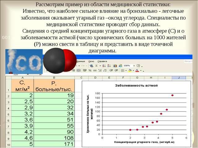Рассмотрим пример из области медицинской статистики: Известно, что наиболее с...