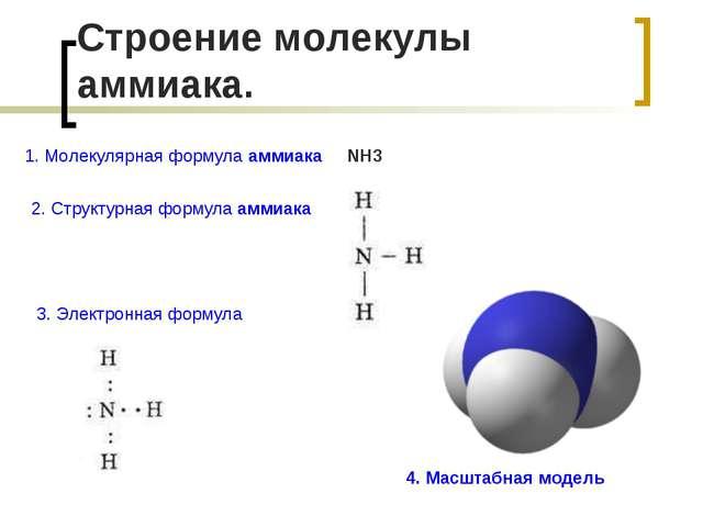 Строение молекулы аммиака. 3. Электронная формула 4. Масштабная модель 1. Мол...