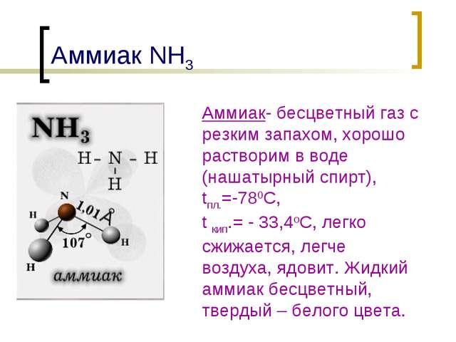Аммиак NH3 Аммиак- бесцветный газ с резким запахом, хорошо растворим в воде (...
