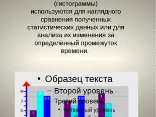 Сгруппированная столбчатая диаграмма Столбчатые диаграммы (гистограммы) испо