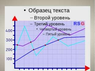 RSG-диаграмма (график)