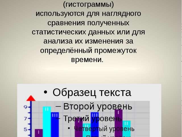Сгруппированная столбчатая диаграмма Столбчатые диаграммы (гистограммы) испо...