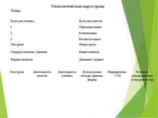 Технологическая карта урока Тема: Цели для ученика 1. 2. 3. Цели для учителя